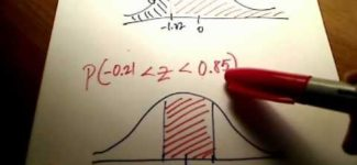 Stats: Finding Probability Using a Normal Distribution Table