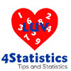 Luv4Statistics Videos