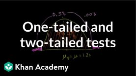 One-tailed and Two-tailed Tests | Inferential Statistics | Probability and Statistics | Khan Academy