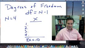 PSY 2100: Degrees of Freedom
