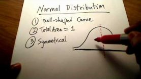 """Stats: What is a """"Standard Normal Distribution?"""""""