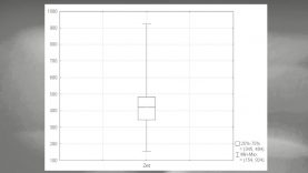 Wk 2  10.1 Bivariate Correlation (Assumptions)